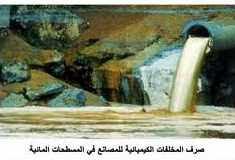 ما هي العناصر التي تسبب تلوث المياه